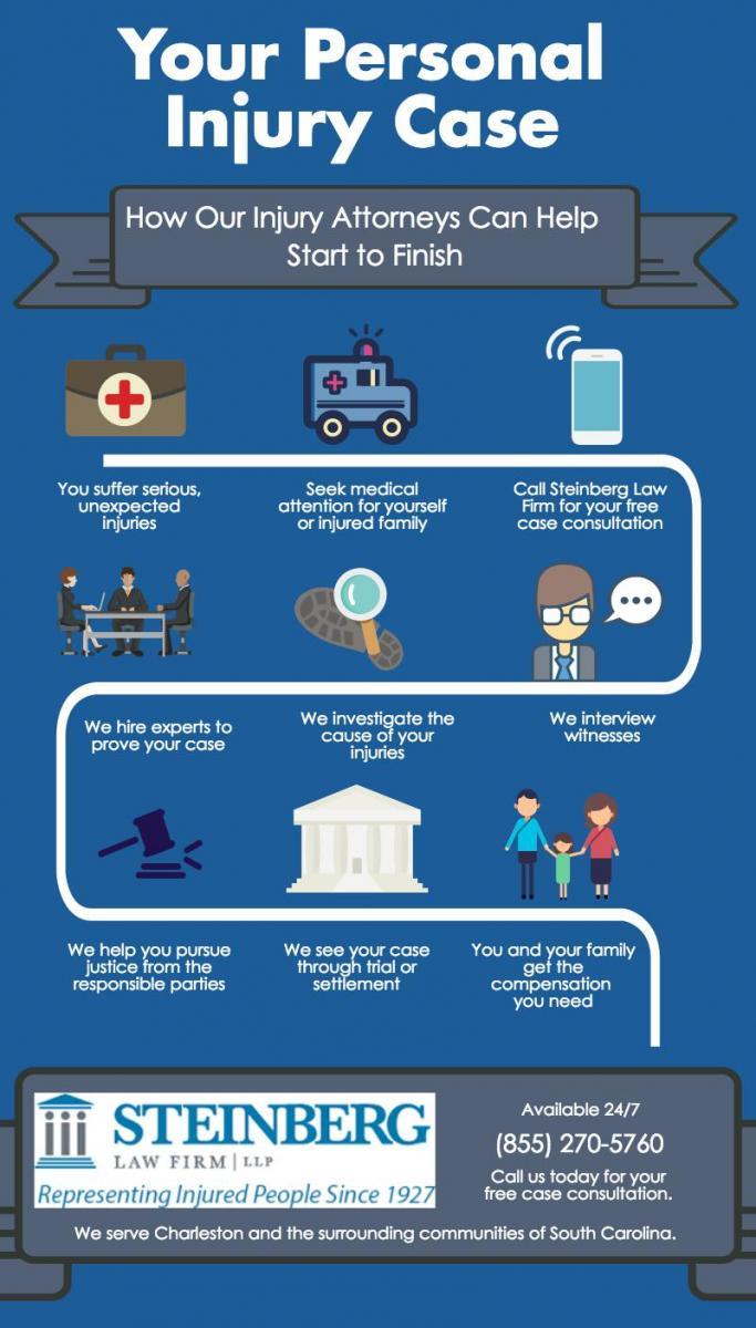 personal-injury-lawyer-charleston-infographic